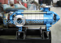 China High Pressure Multistage Pump factory