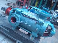 China High Pressure liquid transfer pump factory