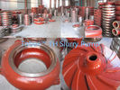 Tobee® Wear Slurry Pump parts