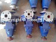 China Tobee™ SS316L Chemical Pump factory