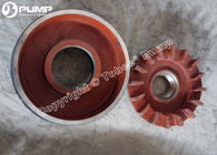 Slurry Pump Spare Parts in UK