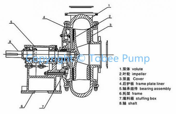 TG Gravel sand pump