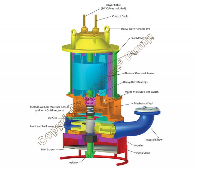 Hydroman™(A Tobee Brand) Centrifugal Electric Submersible Slurry Pump